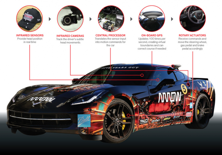Wow check this out >> Semi-automated Corvette C7 gets quadriplegic racecar driver back behind the wheel