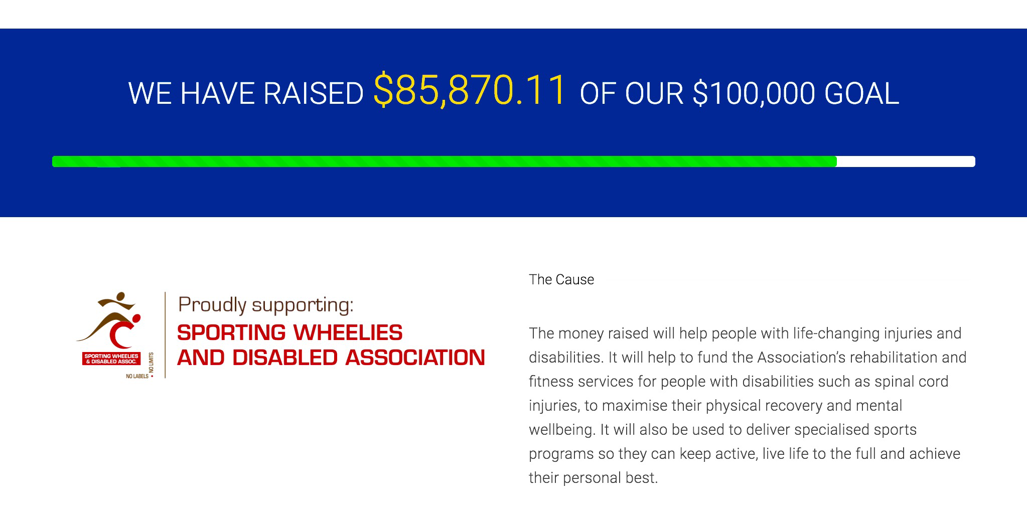 So so …. Close Now …. Eagerly waiting a Final Donation …